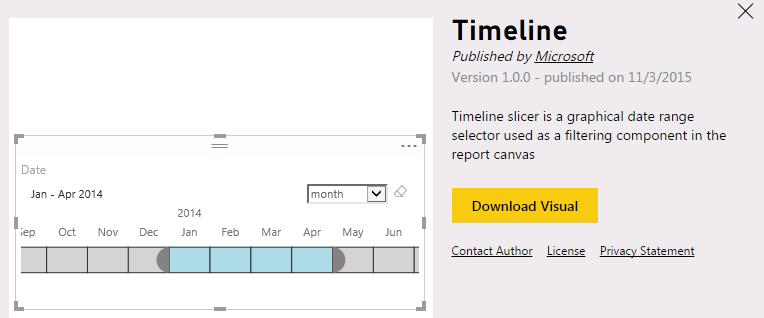 Bi Nsight Power Bi Desktop Date Hierarchy Power Bitimeline Slicer Visual Pin Excel Range To Dashboard Power Bi User Groups Weekly Service Update Visual Studio Application In on Sight Word Am
