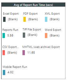 Power BI Report – SSRS (SQL Server Reporting Services) Report