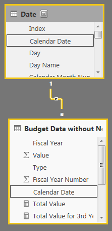Power BI – How to Filter Slicers dynamically - Reporting/Analytics