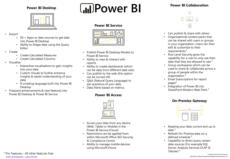 power-bi-infographic-page-2