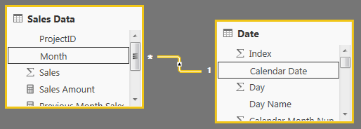 Power BI Desktop/DAX – Using Unicode (Arrows) as Measures in a Table